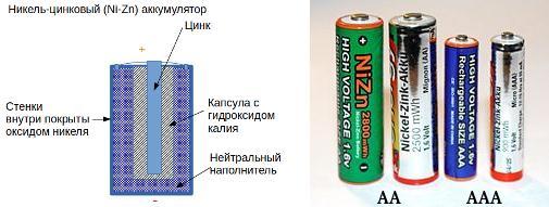 Устройство и внешний вид батарейки
