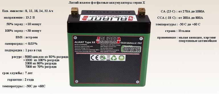 Литий железо фосфатный аккумулятор
