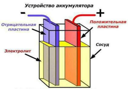 Схема АКБ