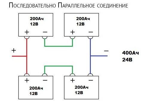 Последовательно-параллельное соединение аккумуляторов